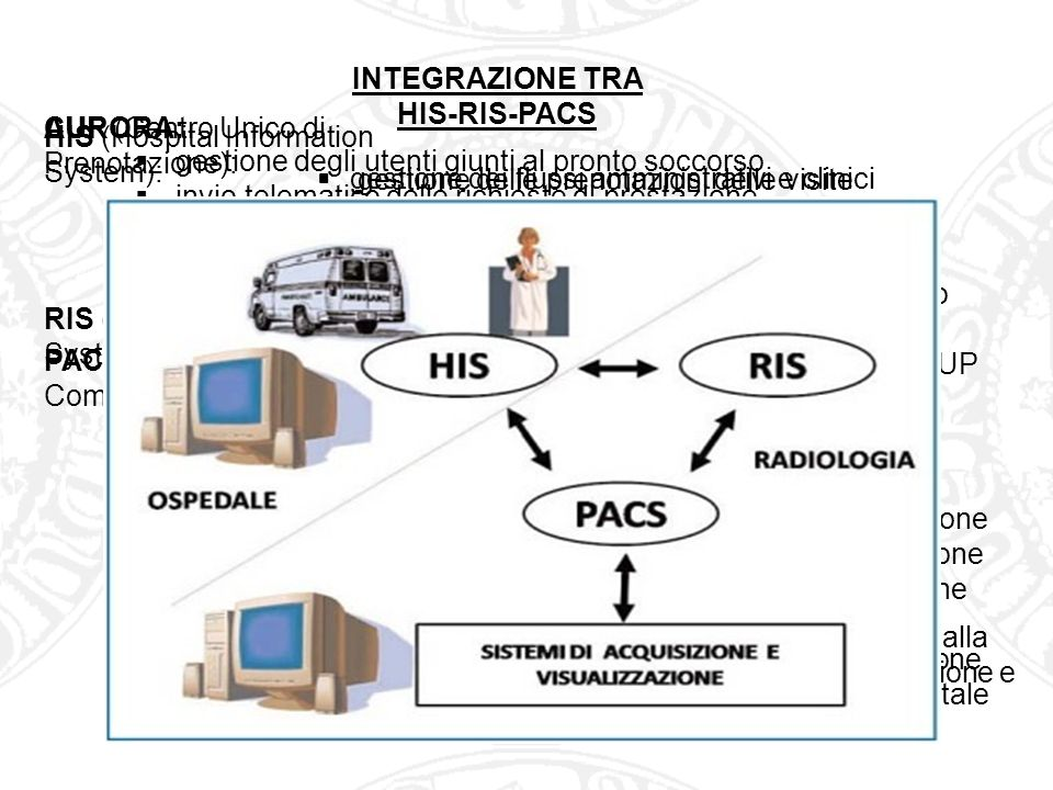 INTEGRAZIONE TRA HIS-RIS-PACS