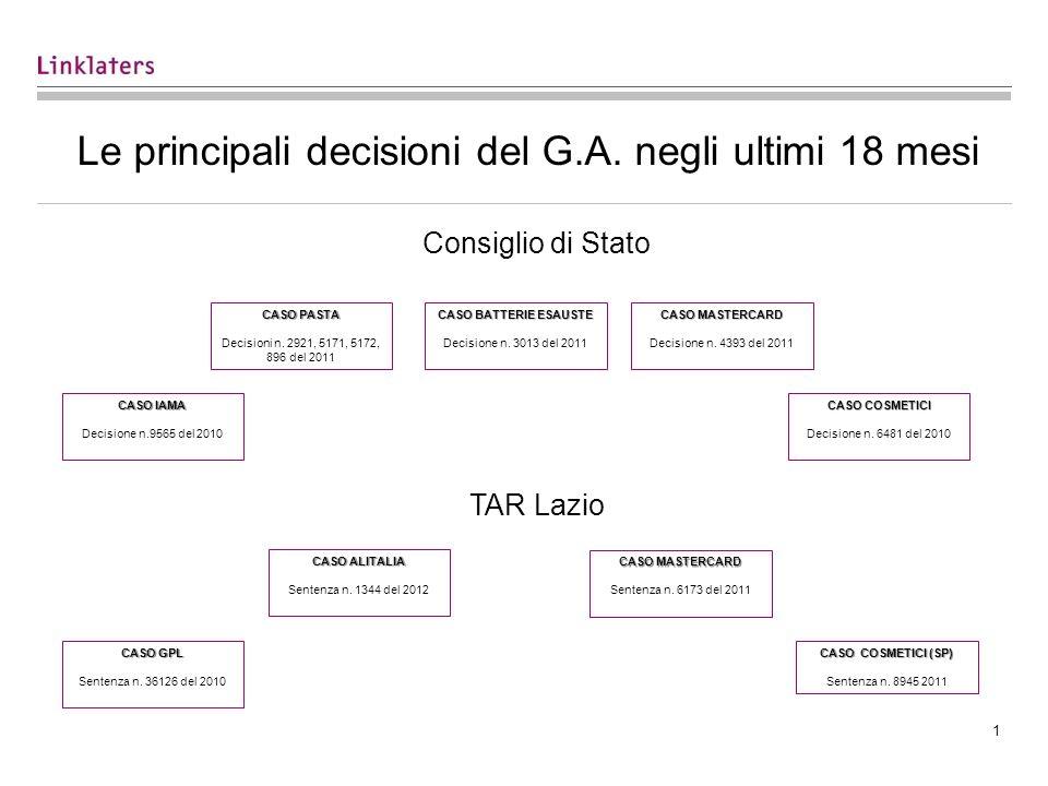 Le principali decisioni del G.A. negli ultimi 18 mesi