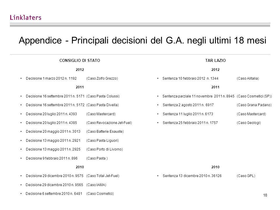 Appendice - Principali decisioni del G.A. negli ultimi 18 mesi