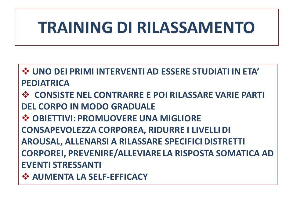 TRAINING DI RILASSAMENTO