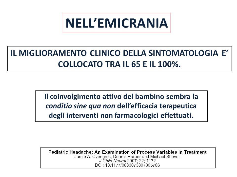 NELL'EMICRANIA IL MIGLIORAMENTO CLINICO DELLA SINTOMATOLOGIA E' COLLOCATO TRA IL 65 E IL 100%.