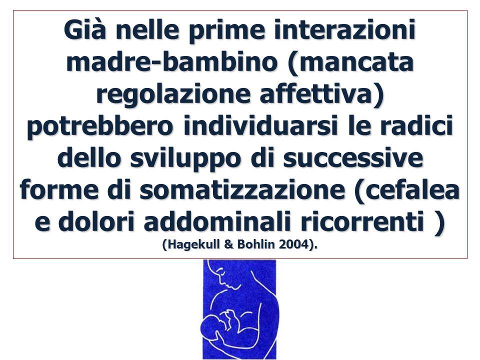 Già nelle prime interazioni madre-bambino (mancata regolazione affettiva) potrebbero individuarsi le radici dello sviluppo di successive forme di somatizzazione (cefalea e dolori addominali ricorrenti ) (Hagekull & Bohlin 2004).