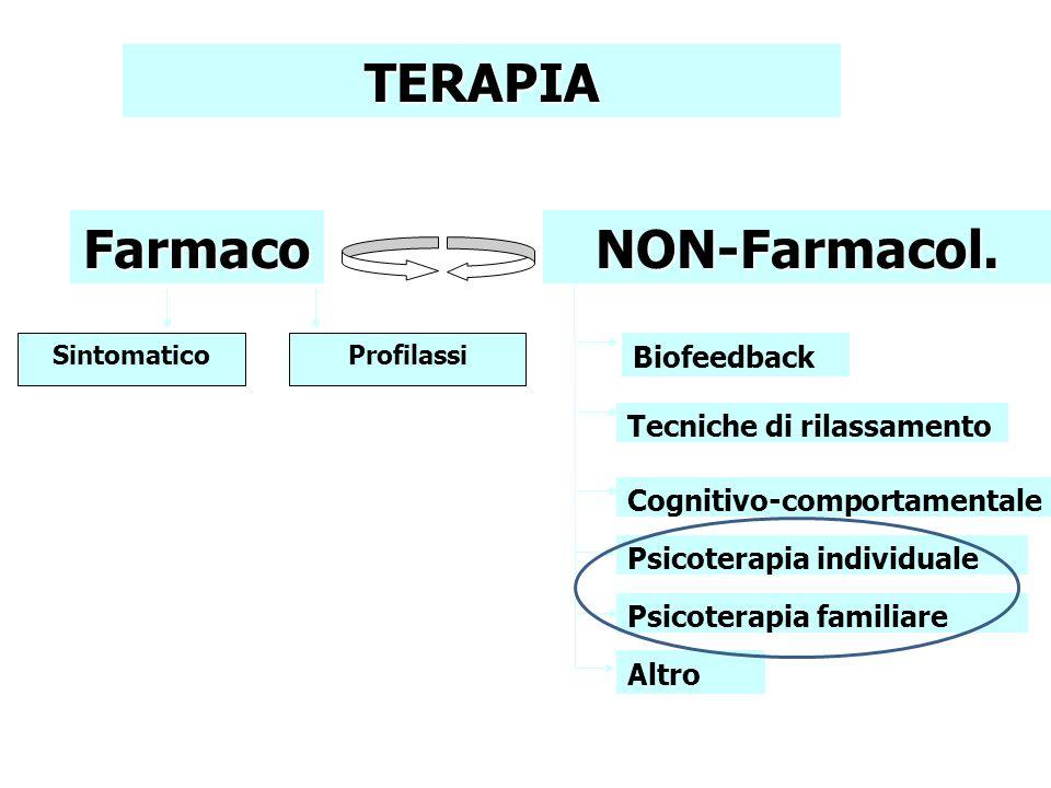 TERAPIA Farmaco NON-Farmacol.