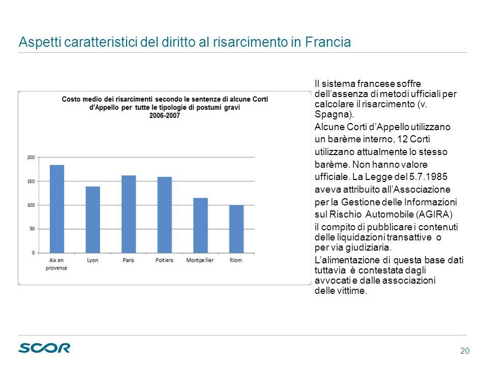 Aspetti caratteristici del diritto al risarcimento in Francia
