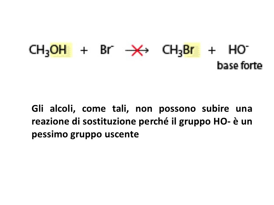 Gli alcoli, come tali, non possono subire una reazione di sostituzione perché il gruppo HO- è un pessimo gruppo uscente