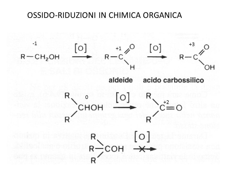 OSSIDO-RIDUZIONI IN CHIMICA ORGANICA