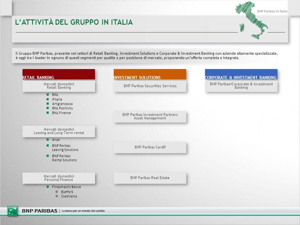 L'ATTIVITÀ DEL GRUPPO IN ITALIA
