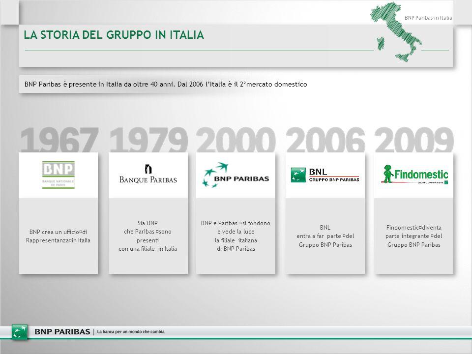 LA STORIA DEL GRUPPO IN ITALIA
