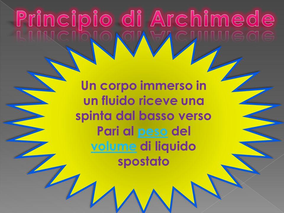 Principio di Archimede