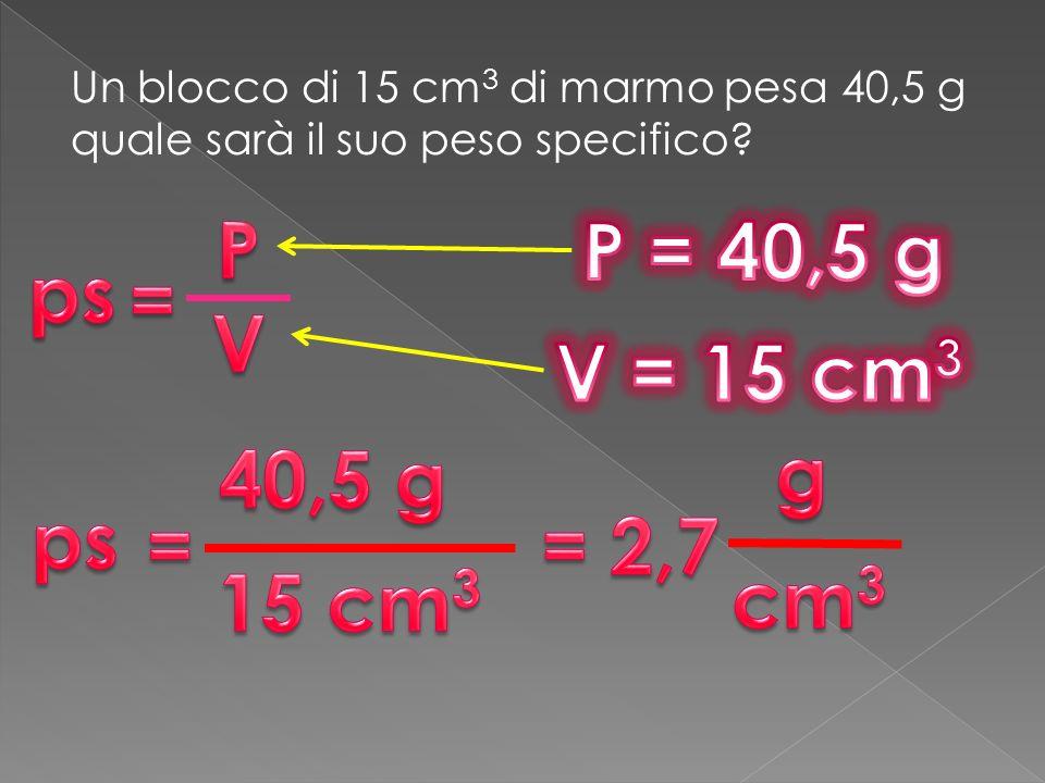 ps = P V P = 40,5 g V = 15 cm3 40,5 g g ps = = 2,7 15 cm3 cm3