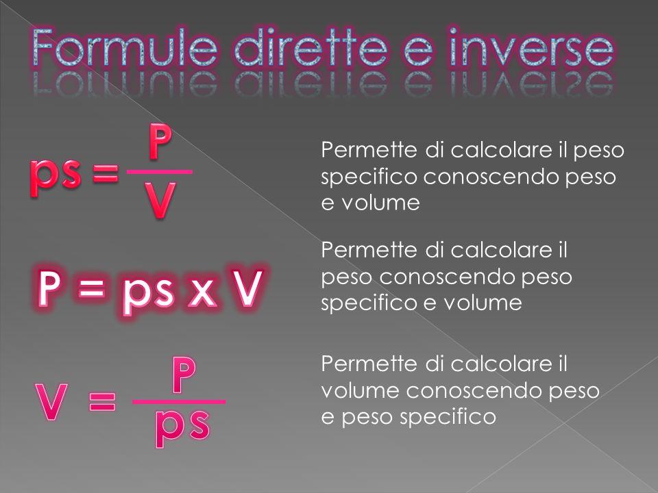 Formule dirette e inverse