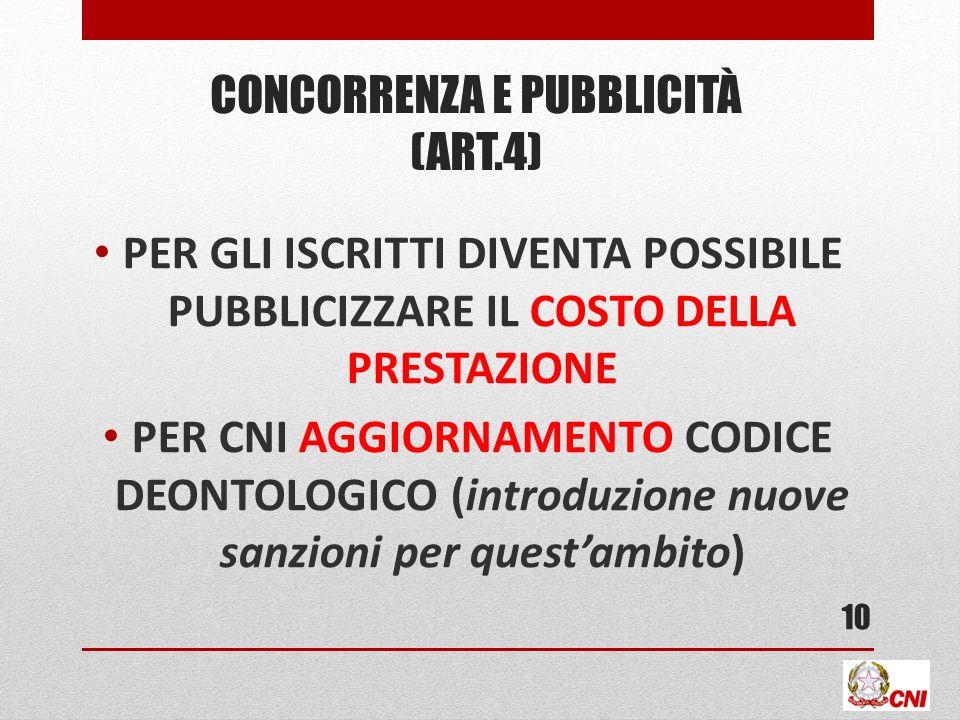 CONCORRENZA E PUBBLICITà (ART.4)