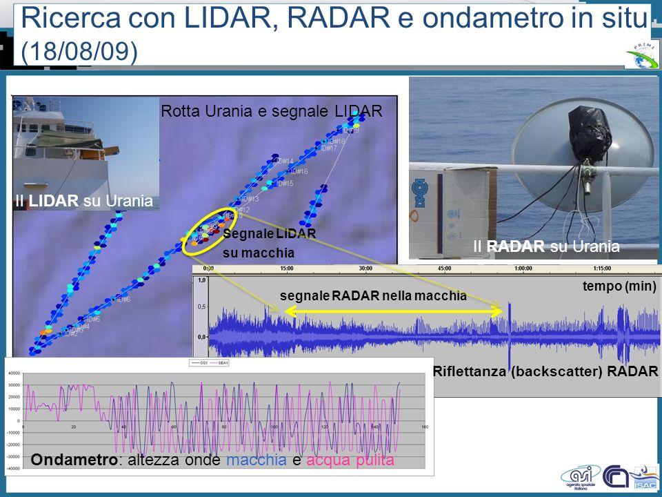 Ricerca con LIDAR, RADAR e ondametro in situ (18/08/09)