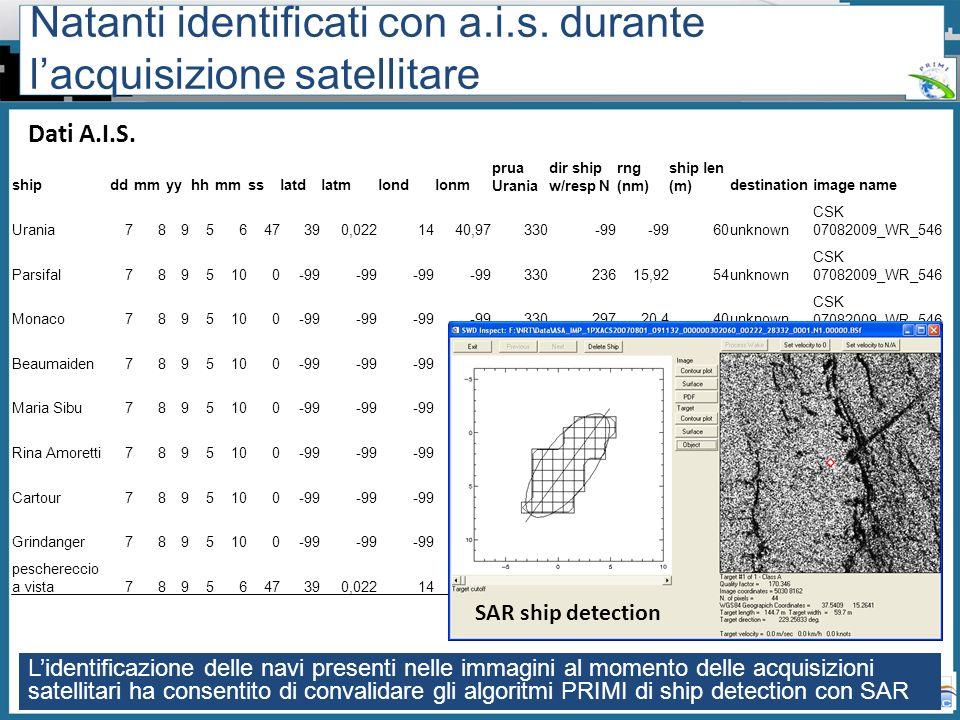 Natanti identificati con a.i.s. durante l'acquisizione satellitare