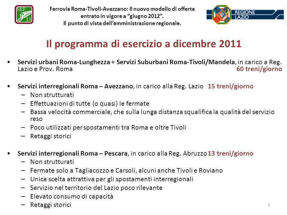 Il programma di esercizio a dicembre 2011
