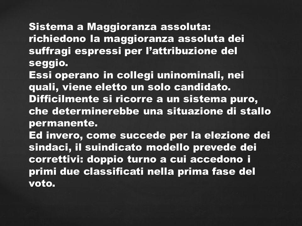 Sistema a Maggioranza assoluta: richiedono la maggioranza assoluta dei suffragi espressi per l'attribuzione del seggio.