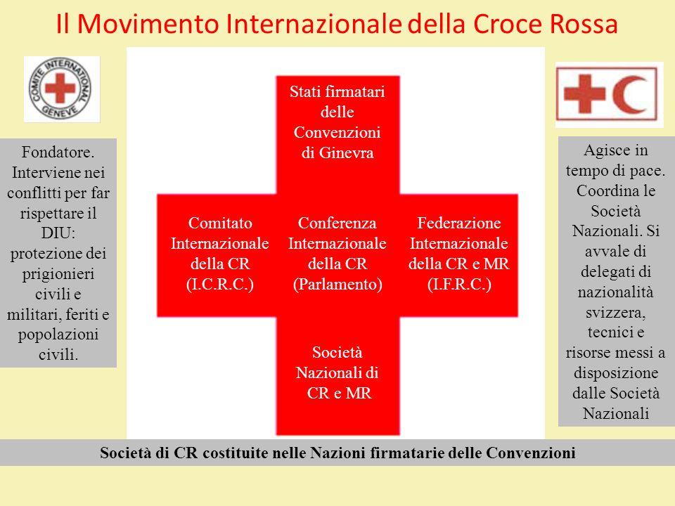 Il Movimento Internazionale della Croce Rossa