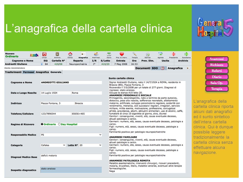 L'anagrafica della cartella clinica