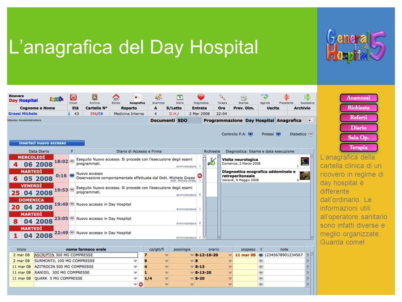 L'anagrafica del Day Hospital