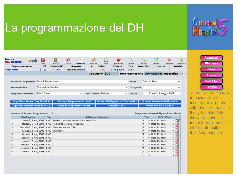La programmazione del DH