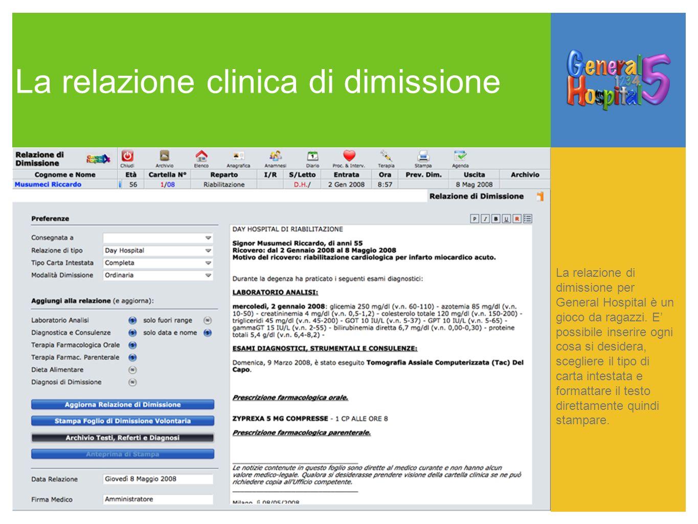 La relazione clinica di dimissione
