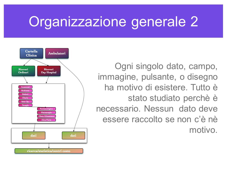 Organizzazione generale 2