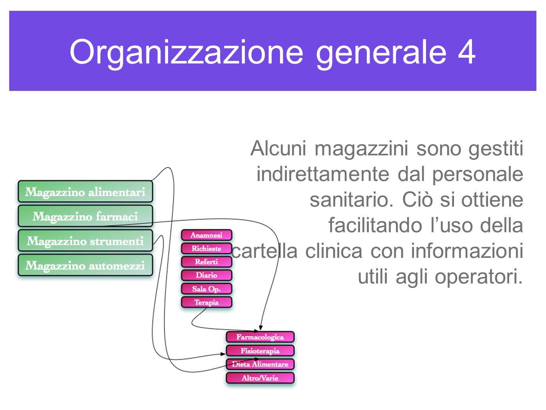 Organizzazione generale 4