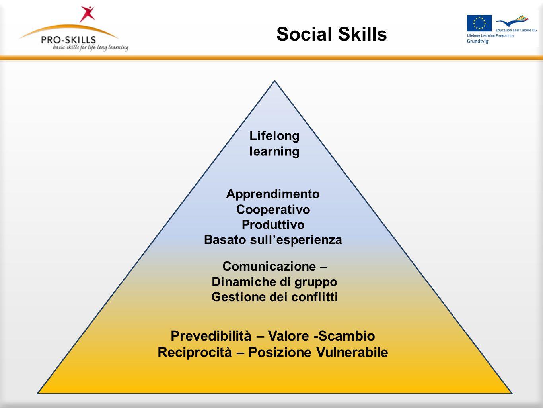 Social Skills Prevedibilità – Valore -Scambio