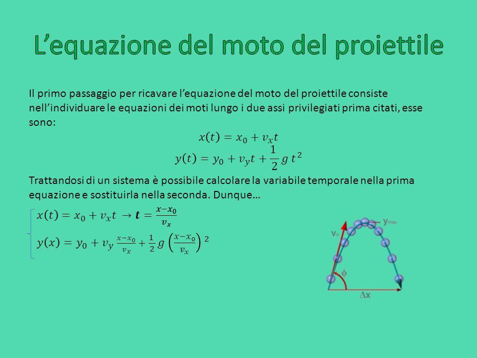 L'equazione del moto del proiettile
