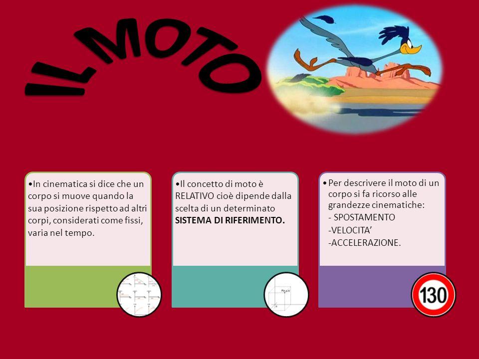 IL MOTO In cinematica si dice che un corpo si muove quando la sua posizione rispetto ad altri corpi, considerati come fissi, varia nel tempo.