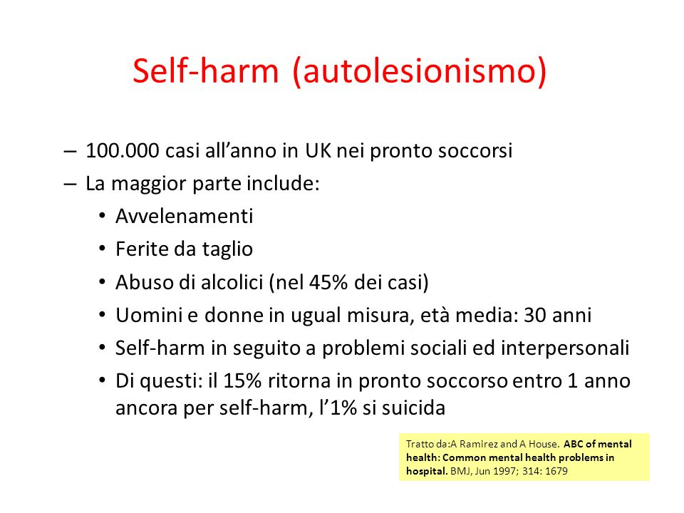 Self-harm (autolesionismo)