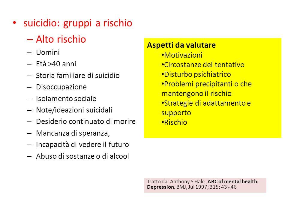 suicidio: gruppi a rischio Alto rischio