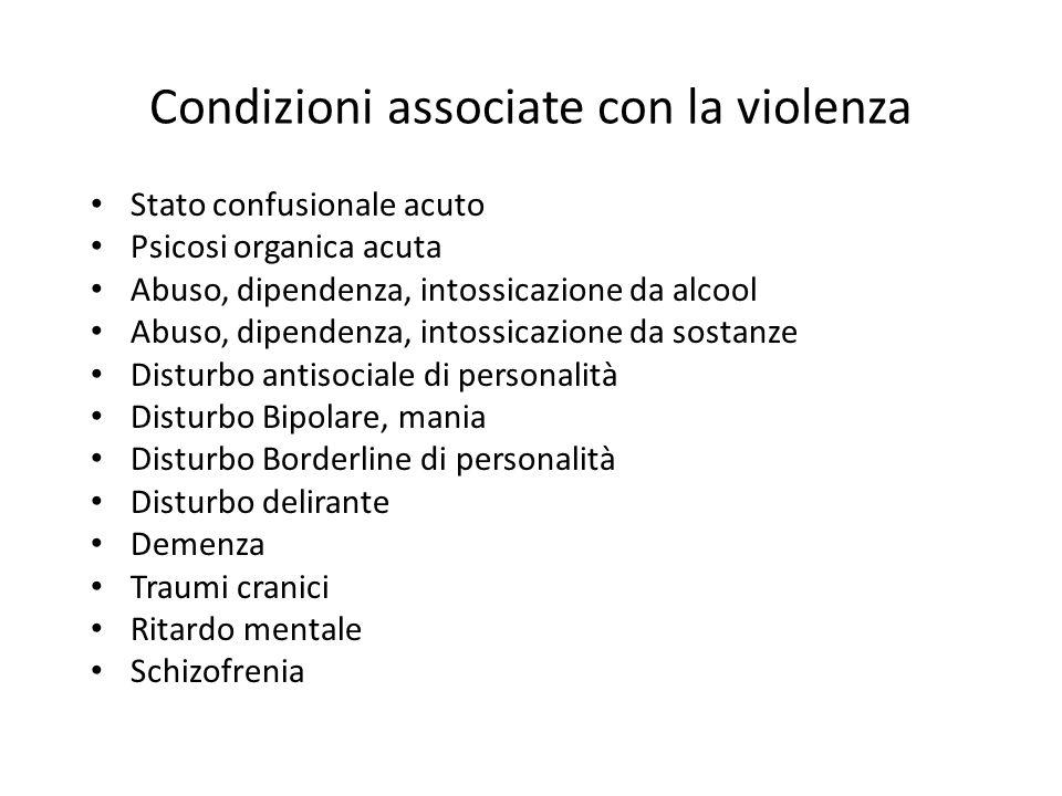 Condizioni associate con la violenza
