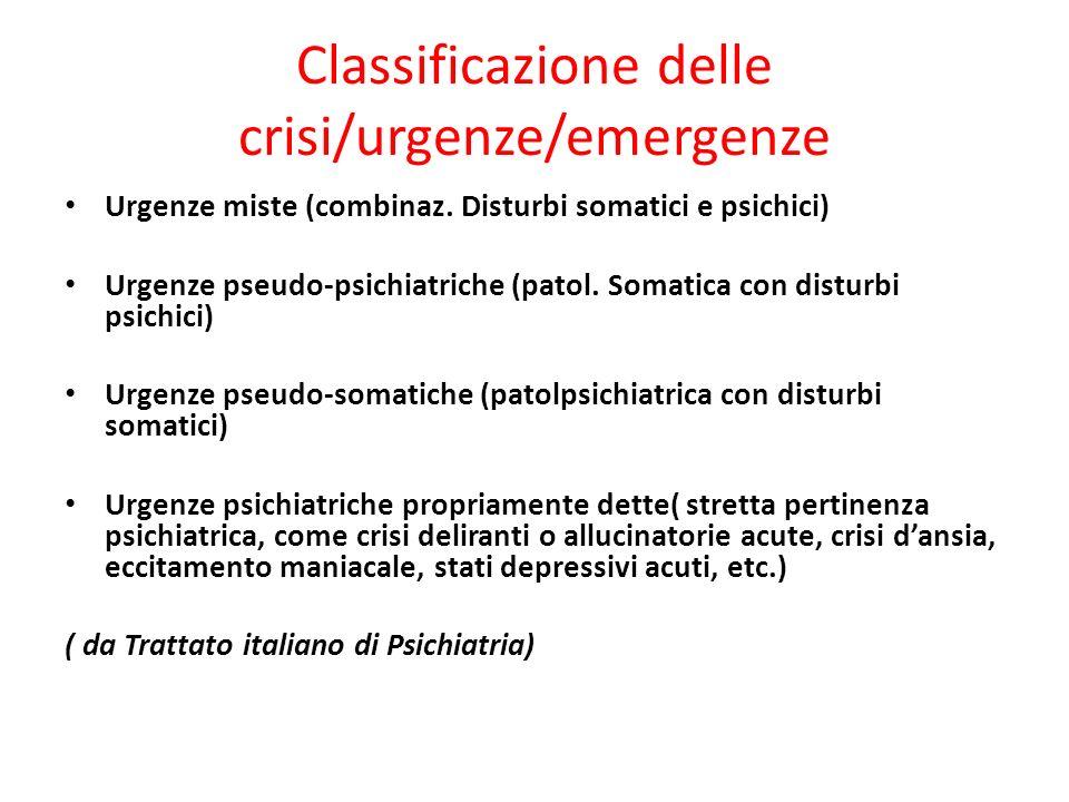 Classificazione delle crisi/urgenze/emergenze