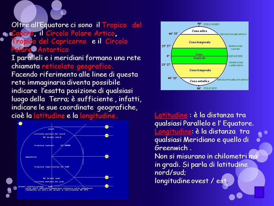 Oltre all'Equatore ci sono il Tropico del Cancro, il Circolo Polare Artico, Tropico del Capricorno e il Circolo Polare Antartico.