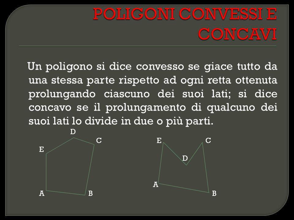 POLIGONI CONVESSI E CONCAVI