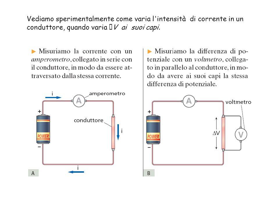 Vediamo sperimentalmente come varia l intensità di corrente in un conduttore, quando varia V ai suoi capi.
