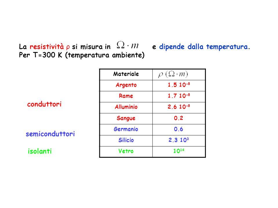 La resistività ρ si misura in e dipende dalla temperatura