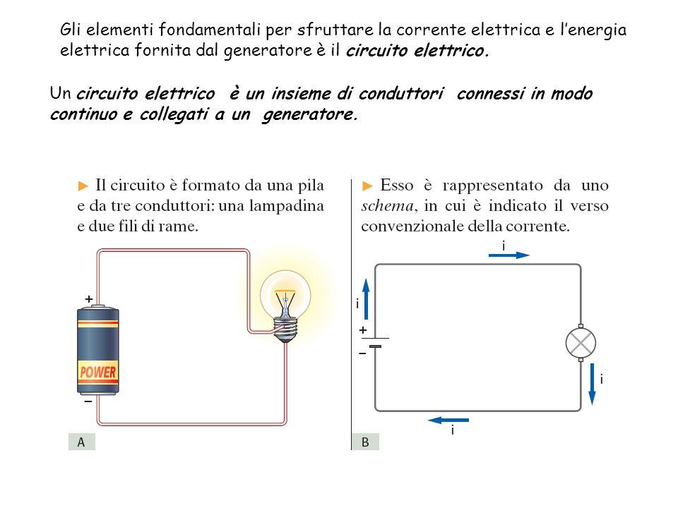 Gli elementi fondamentali per sfruttare la corrente elettrica e l'energia elettrica fornita dal generatore è il circuito elettrico.