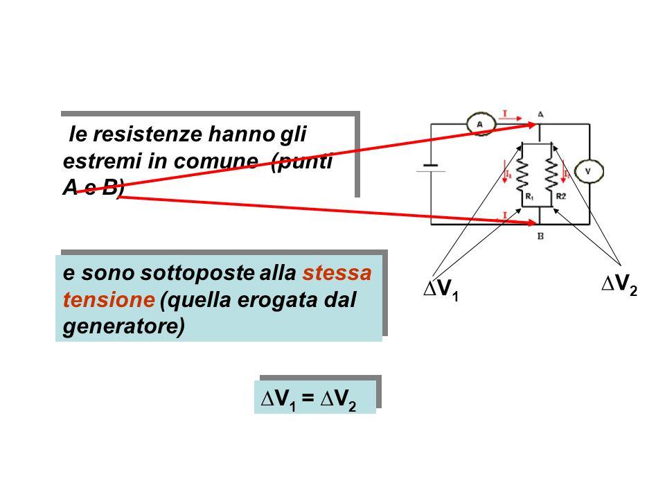 le resistenze hanno gli estremi in comune (punti A e B)
