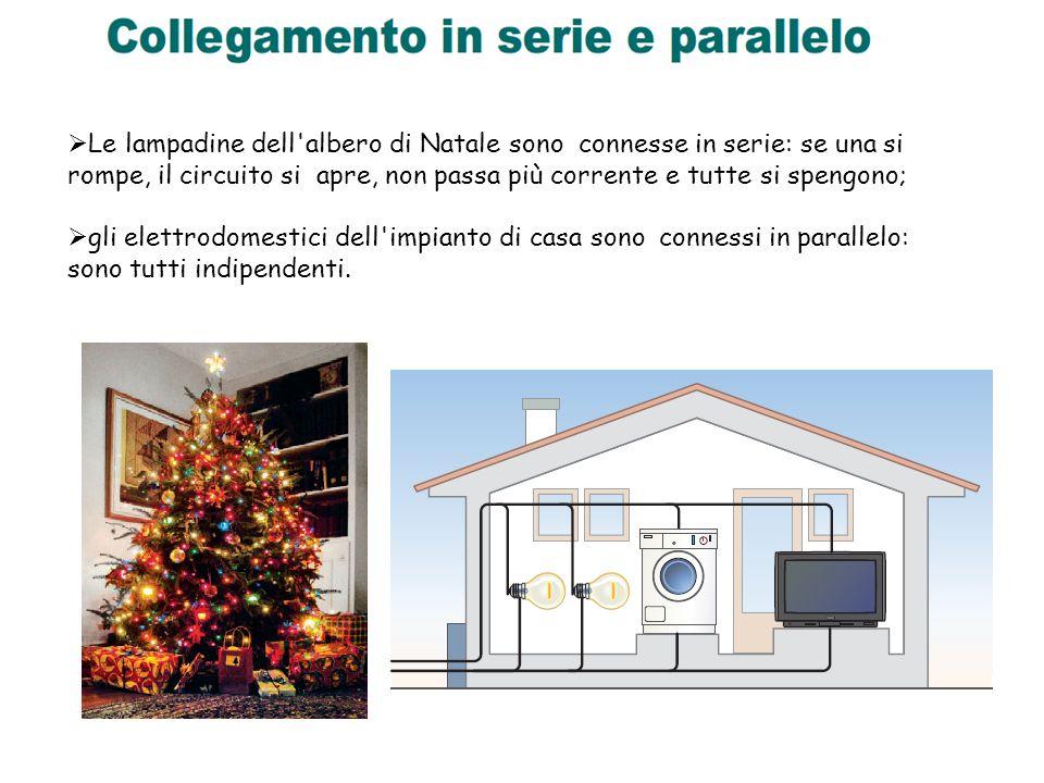 Le lampadine dell albero di Natale sono connesse in serie: se una si rompe, il circuito si apre, non passa più corrente e tutte si spengono;
