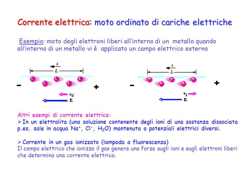 + - - + Corrente elettrica: moto ordinato di cariche elettriche