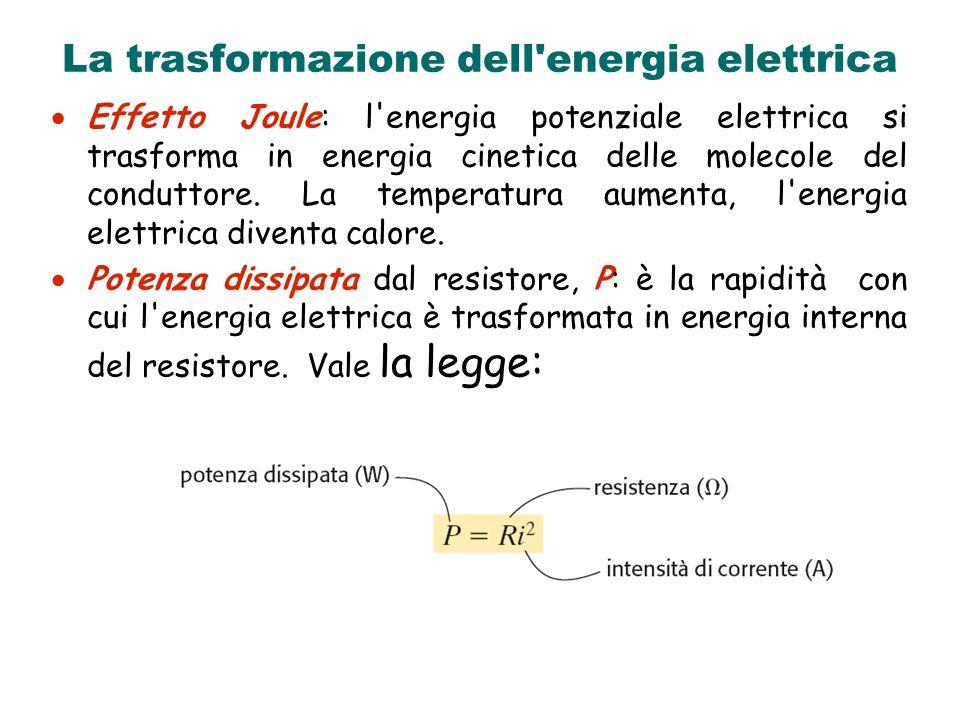 La trasformazione dell energia elettrica