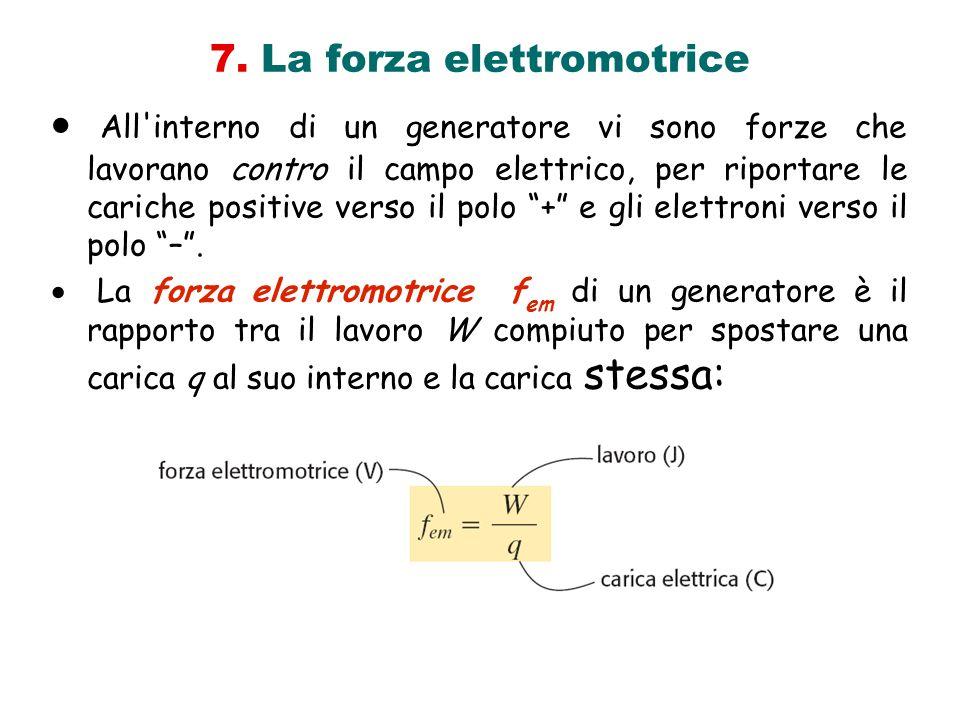 7. La forza elettromotrice