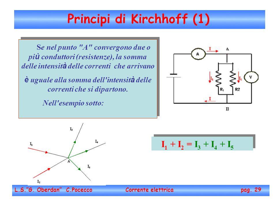 Principi di Kirchhoff (1)