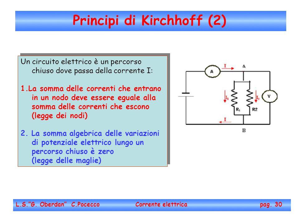 Principi di Kirchhoff (2)