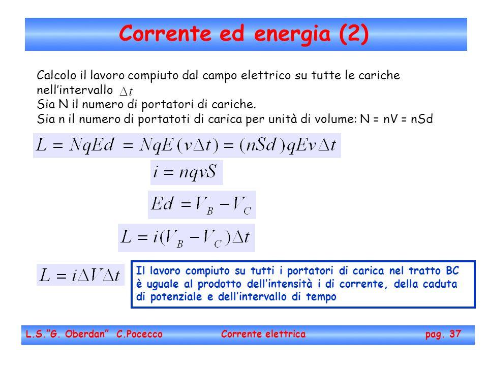Corrente ed energia (2) Calcolo il lavoro compiuto dal campo elettrico su tutte le cariche nell'intervallo.