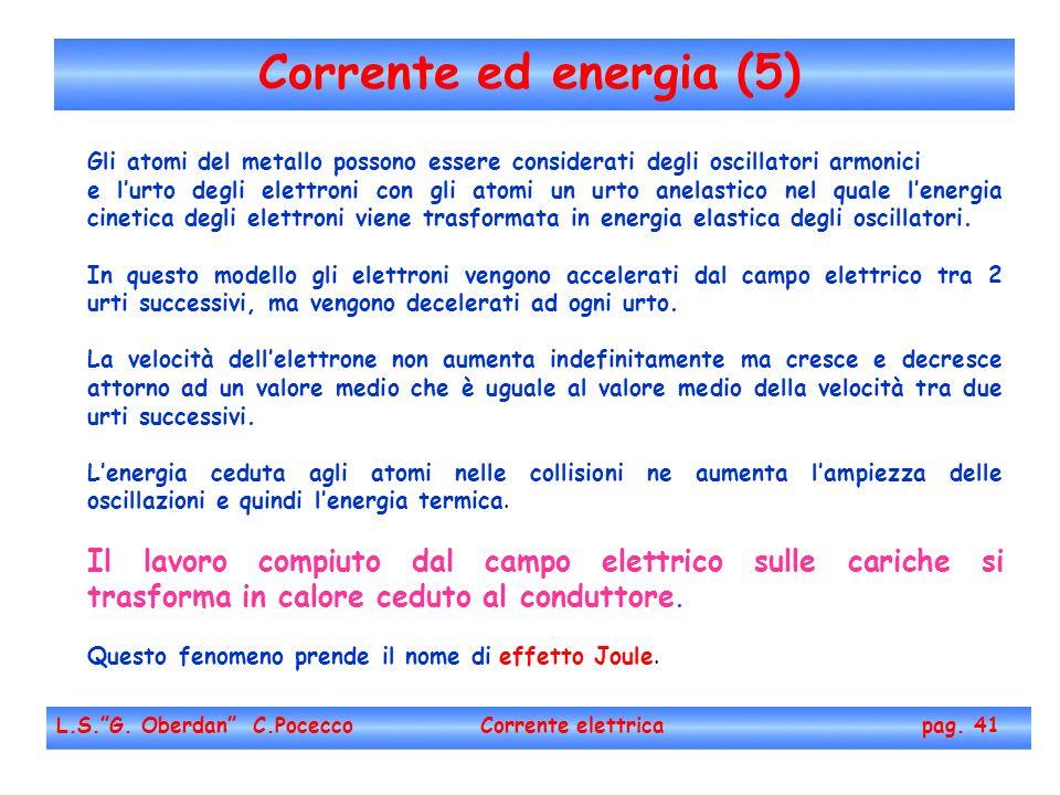 Corrente ed energia (5) Gli atomi del metallo possono essere considerati degli oscillatori armonici.