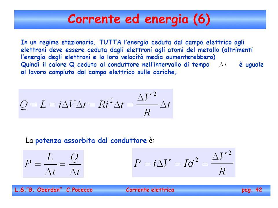 Corrente ed energia (6) La potenza assorbita dal conduttore è: