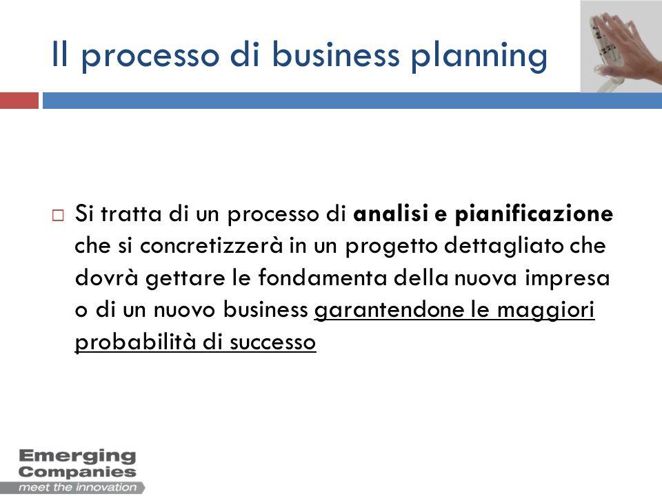 Il processo di business planning